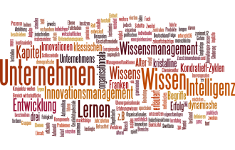 wordle-ce_integriertes-wissens-und-innovationsmanagement