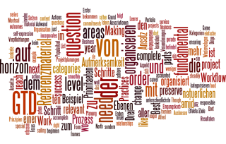 wordle-ce_making-it-all-work
