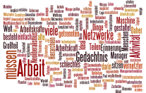 wordle-ce_postkapitalismus