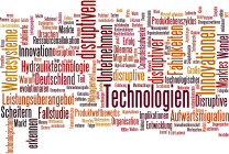 wordle-the-innovators-dilemma-gliederung